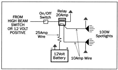 relay board wiring diagram with 58193 Fog Light Wiring Diagram on Three Phase Motor Wiring Diagram together with Honda Accord 1998 Honda Accord No Fuel besides Cable Installation Diagram likewise Watch likewise Car Tail Light Wiring Diagram.