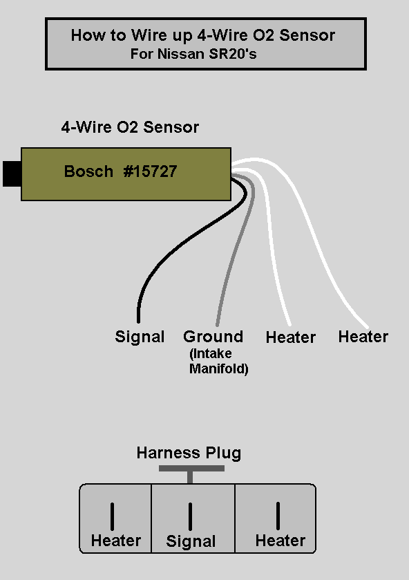 Post on Bosch 4 Wire O2 Sensor Wiring Diagram
