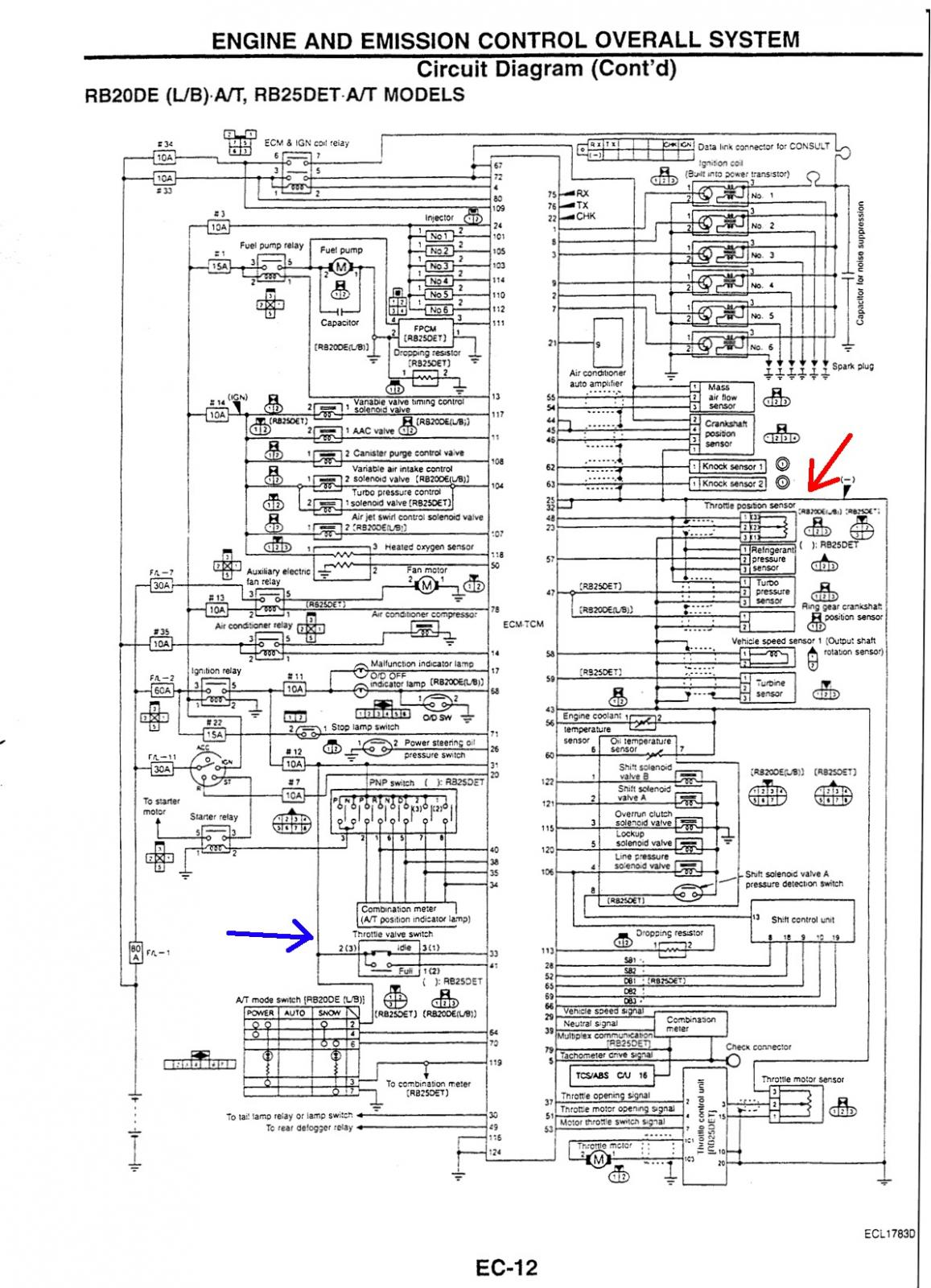 Thread Ecu Pinout Diagrams
