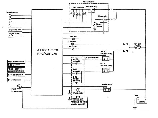 post-19425-0-55022900-1308735404 Harley Ecm Wiring Diagrams Pdf on