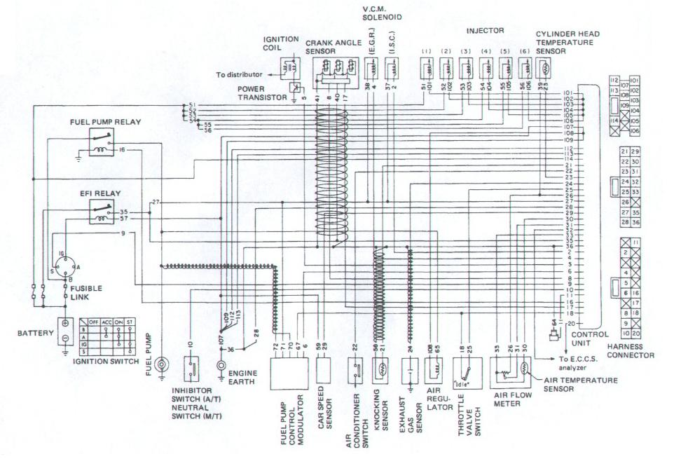 R32 Rb20det Ecu Pinout Diagram - Somurich.com on