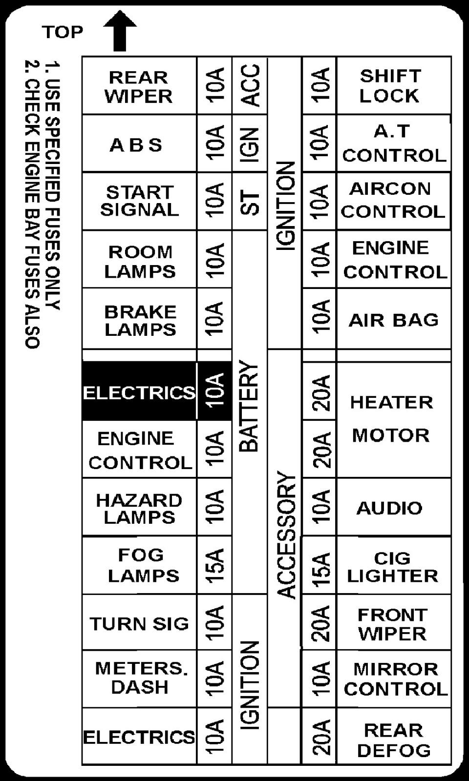 Nissan Almera Fuse Box Diagram on