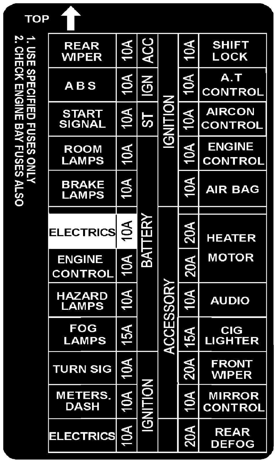 Interior fuse box in english vq series v