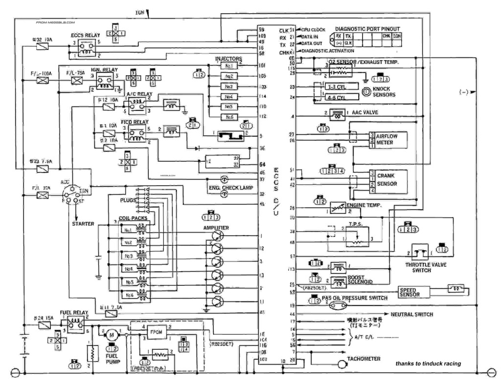 r33 wiring diagram with 430996 Electric Fan Setup on 2000 Chevy Blazer Fuse Box Diagram also Nissan Cube Wiring Diagram additionally 2014 10 01 archive together with 1997 Infiniti Qx4 Wiring Diagram And Electrical System Service And Troubleshooting together with Gtr Fuse Box.