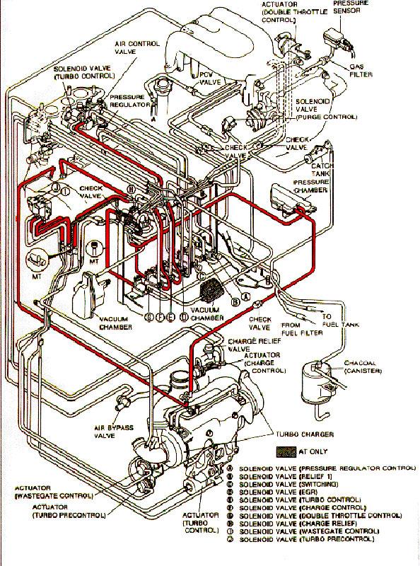 Superb 1985 Mazda Pickup Vacuum Diagram Wiring Schematic General Wiring Wiring 101 Capemaxxcnl