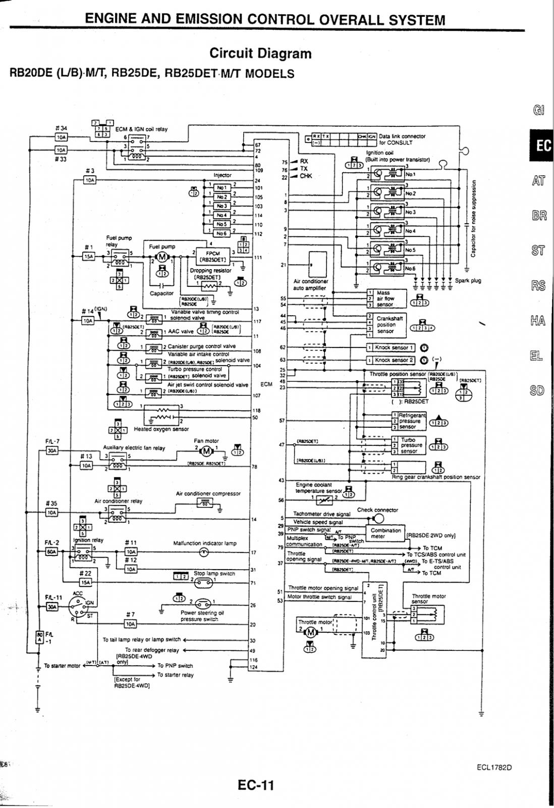 R34 Ecu Wiring Diagram Worksheet And R33 Auto Pin Rb25 On Pinterest Simple Rh 4 1 Sweetlittlemoments De