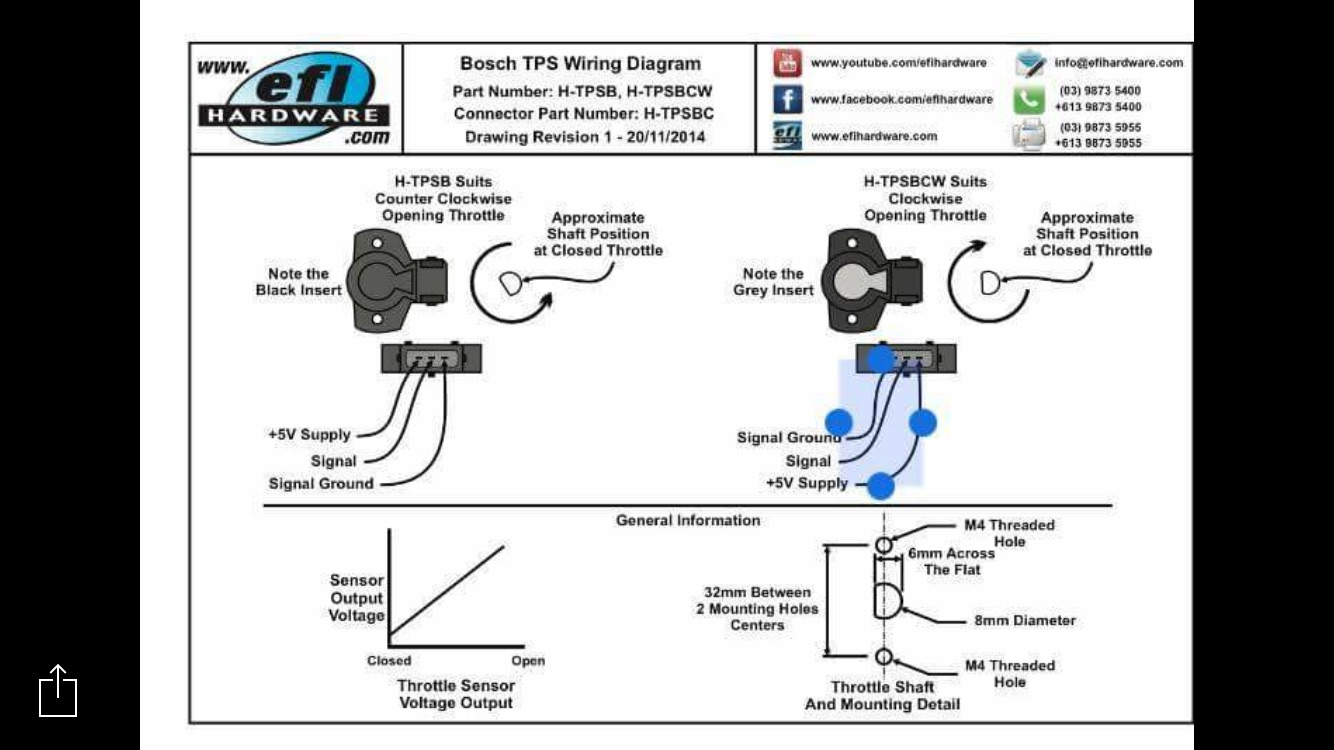 Rb26 Haltech Tps Install Forced Induction Performance Sau Community Wiring Harness Image