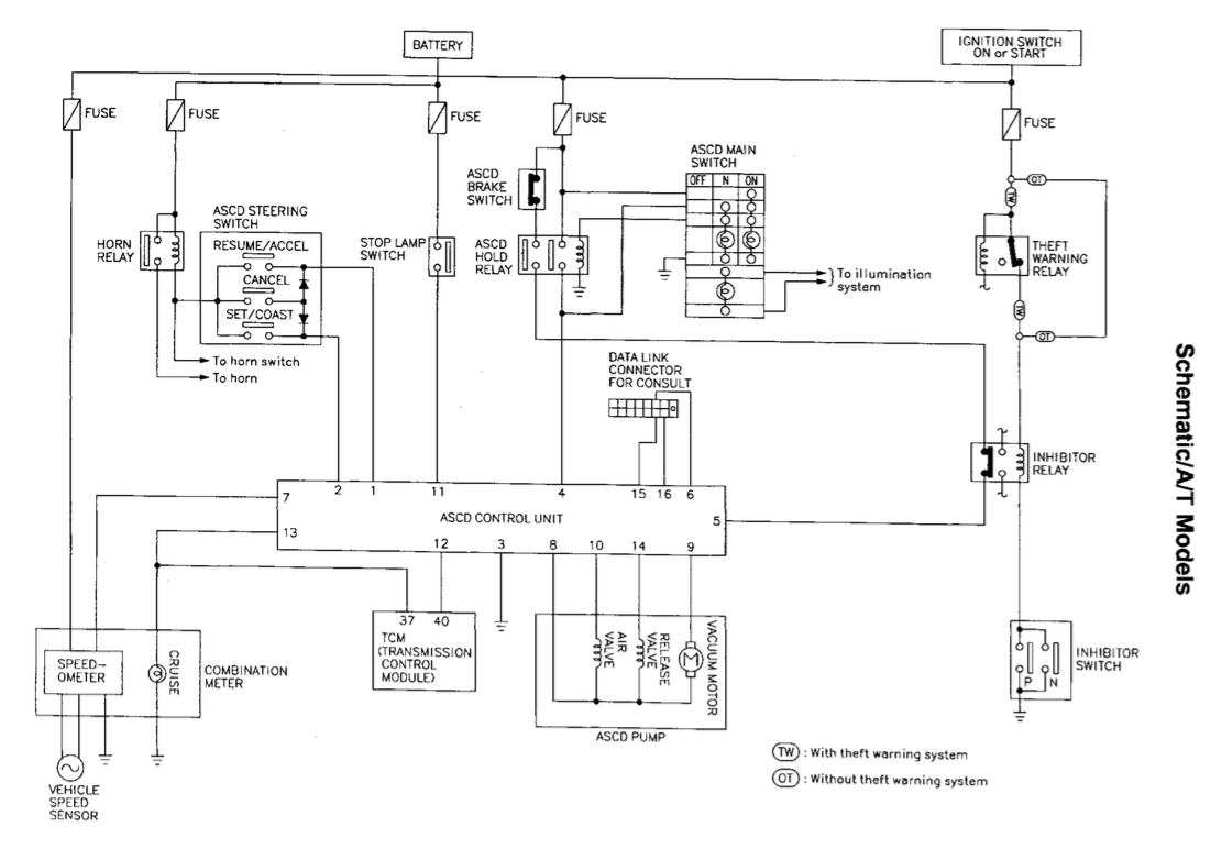 Diagram Nissan Stereo Wiring Diagram Hand Crimping Tool Wiring Diagram