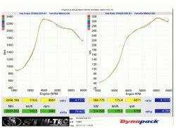 2013.11.21 Power & Torque 001.jpg