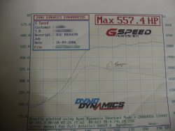 Snap Fine Afc Neo Wiring Diagram Inspiration Everything You Need To Apexi Avc R Astro Van Engine