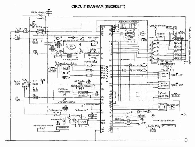 r33 auto wiring diagram rb26 r33 ecu pinout diagram needed forced induction