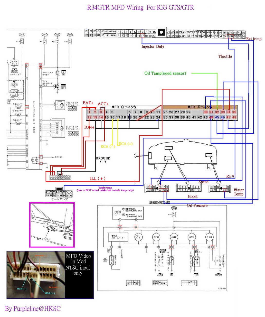 R33 Wiring Diagram Schema Online Home Electrical Diagrams Symbols Portal