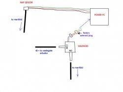 apexi avc r wiring diagram astro van engine diagram
