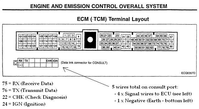 greddy informeter on r34 gtt consult obd ecu diagrams forced rh sau com au ECU Circuits r34 gtr ecu wiring diagram