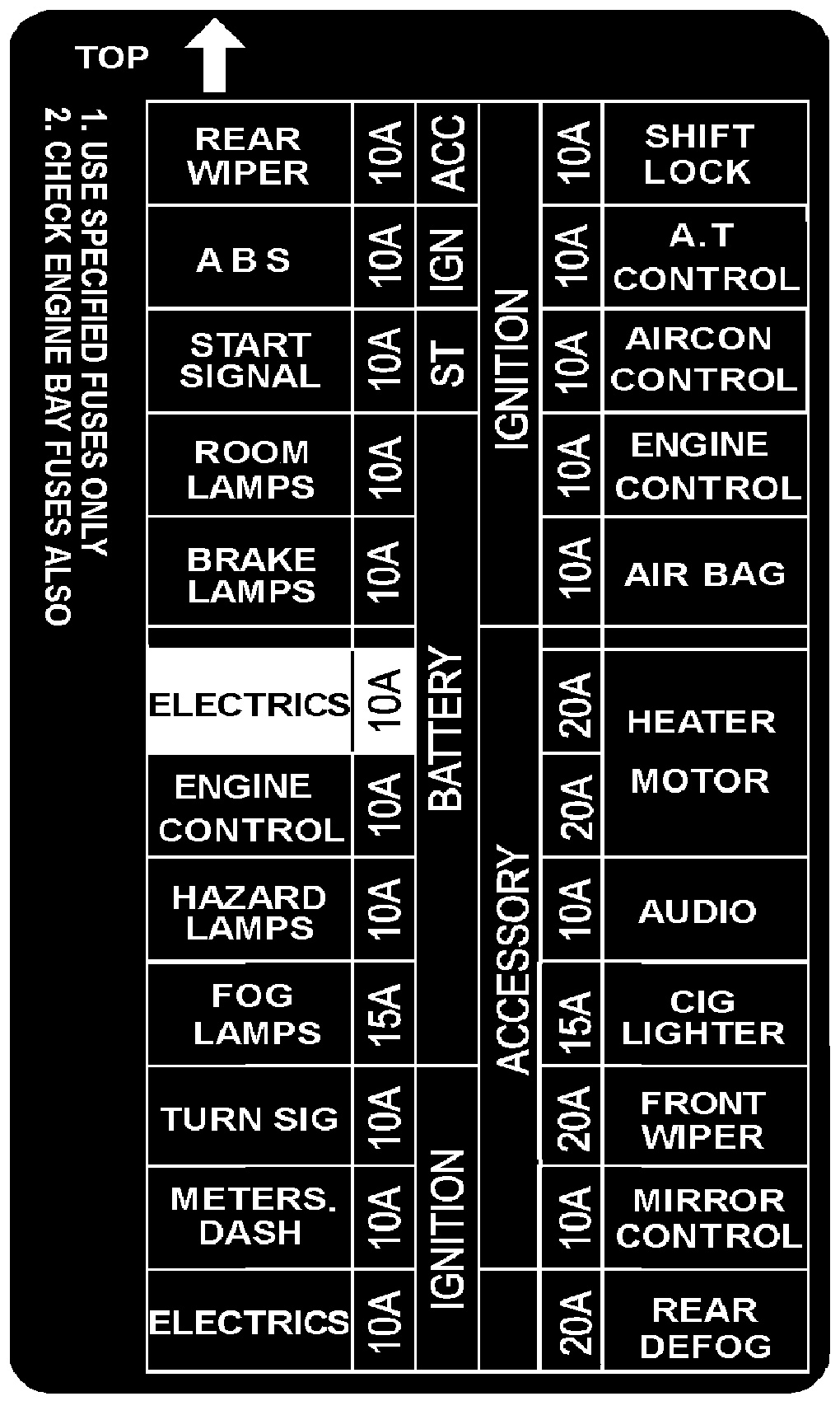 fuse for dash lights rear lights general maintenance nissan light wiring diagram