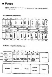 r32 gtr fuse box diagram schematics wiring diagrams u2022 rh hokispokisrecords com 2014 Nissan Altima Fuse Box Diagram nissan skyline r33 fuse box diagram