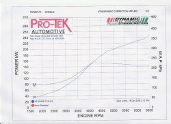 Rb25 Turbo Upgrade, All Dyno Results - Page 12 - Forced Induction ...