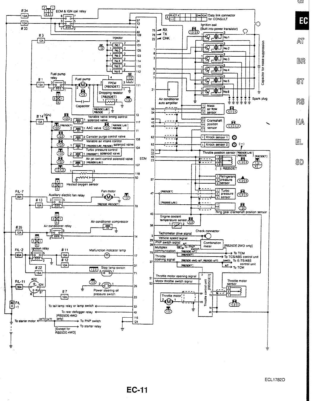 Rb25 Wiring Diagram Simple Post Color Standards Diagrams Coil Pack Query Forced Induction Performance Sau