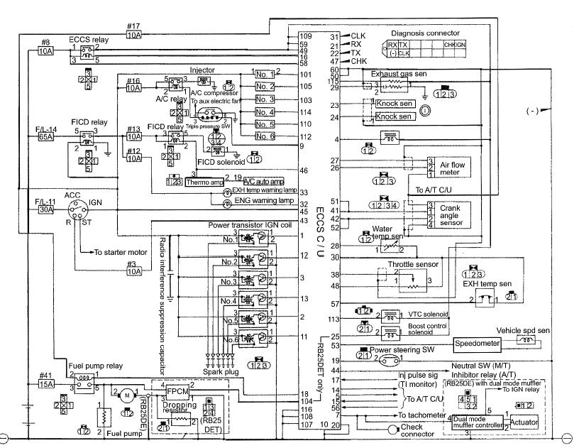 rb25det engine wiring diagram det free printable wiring diagrams