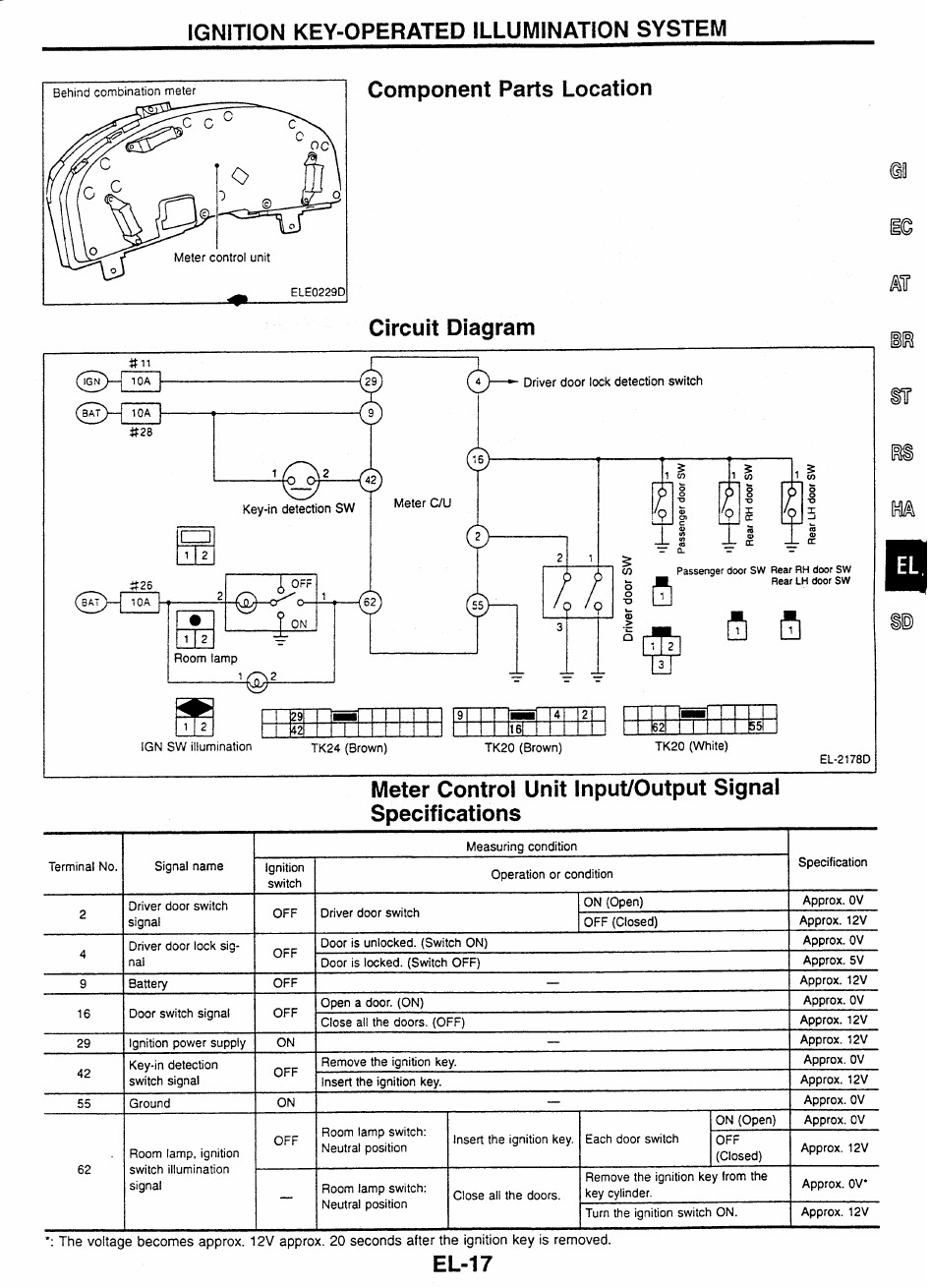 r34 gtt dash clutser wiring diagram - general maintenance ... 1986 chevy diesel alternator wiring diagram gtr wiring diagram #9