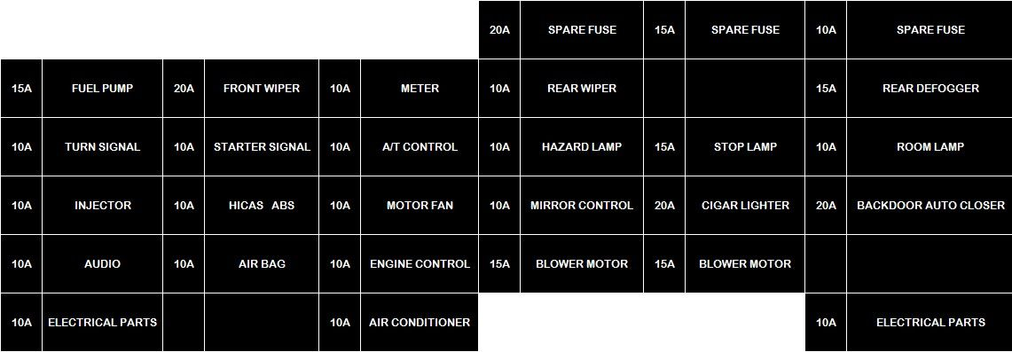 Nissan Stagea Fuse Box Translation - Wiring Diagram Directory on