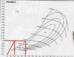 ford t3 turbo water cooled turbo wiring diagram